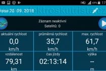 Screenshot GPS programu - konečný stav část 1 -  nejdelší jízda elektroskútru IO1500GT na jedno nabití s rekuperací v roce 2018