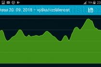 Profil trasy -  nejdelší jízda elektroskútru IO1500GT na jedno nabití s rekuperací v roce 2018